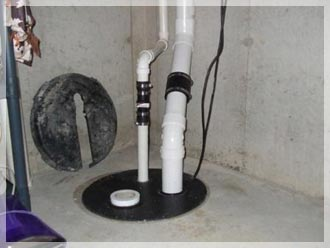Sump Pumps All Star Plumbing Toilet Drain Cleaning